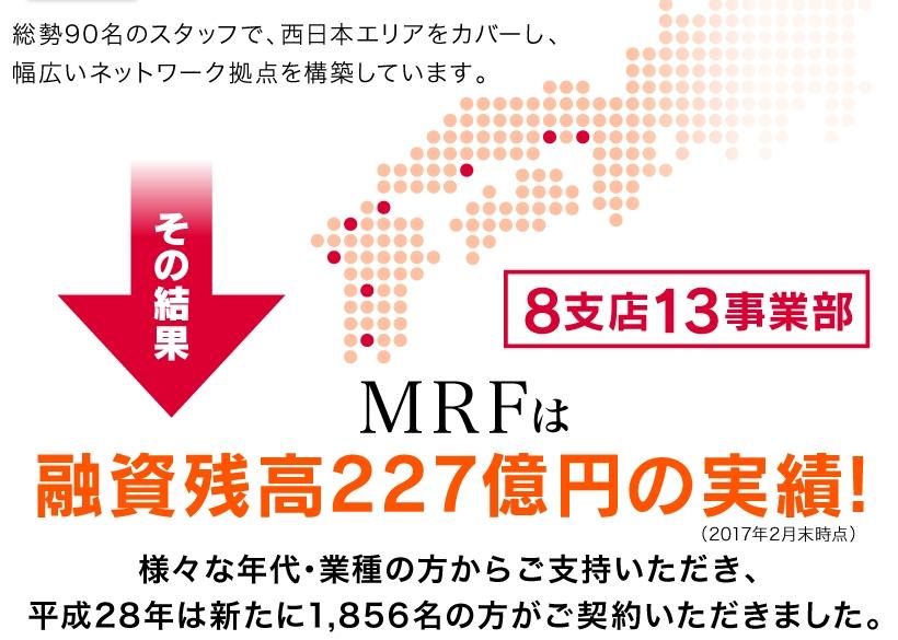 MRF 融資残高227億円の実績