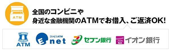 楽天銀行スーパーローン 提携ATM