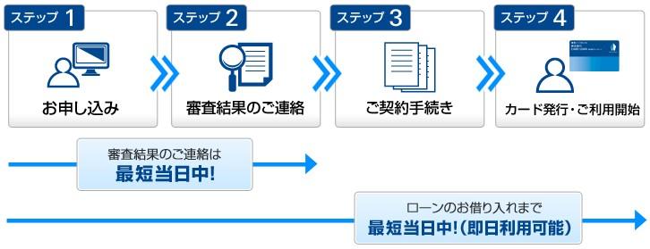 横浜銀行カードローン ネットでいつでも申込み可能